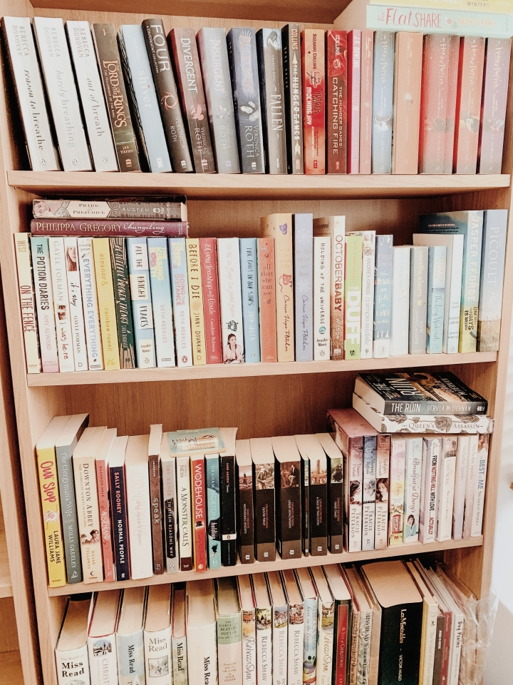 Book Blogger ConfessionTag